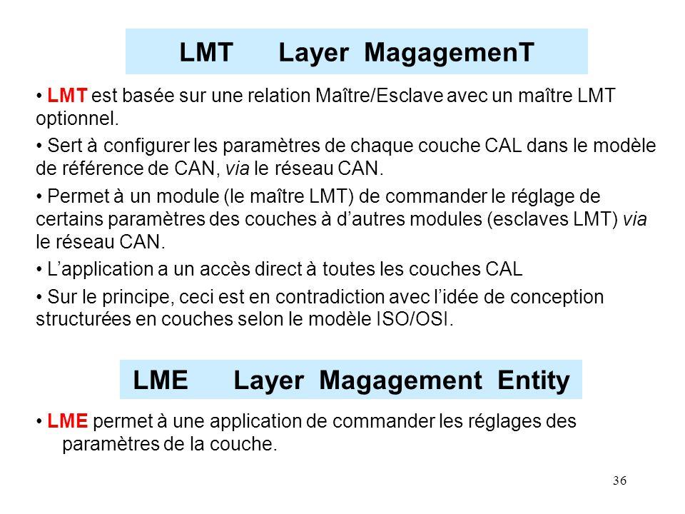 36 LMT Layer MagagemenT LME Layer Magagement Entity LME permet à une application de commander les réglages des paramètres de la couche. LMT est basée