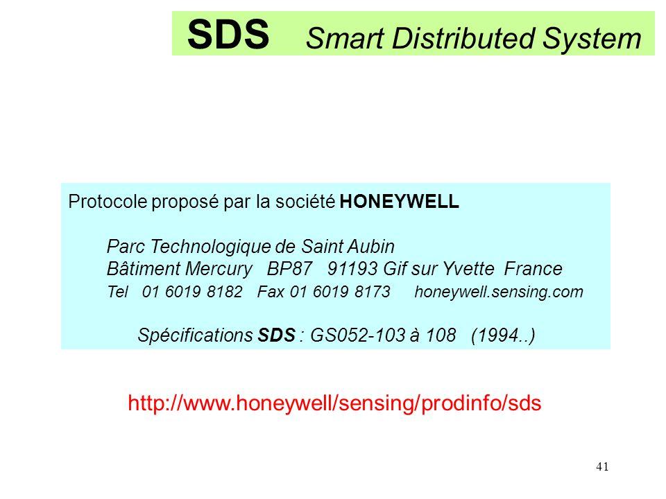 41 SDS Smart Distributed System Protocole proposé par la société HONEYWELL Parc Technologique de Saint Aubin Bâtiment Mercury BP87 91193 Gif sur Yvett