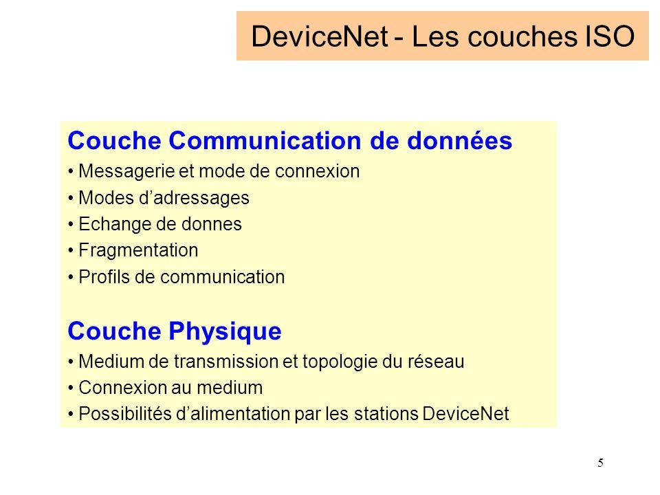 5 DeviceNet - Les couches ISO Couche Communication de données Messagerie et mode de connexion Modes d'adressages Echange de donnes Fragmentation Profi