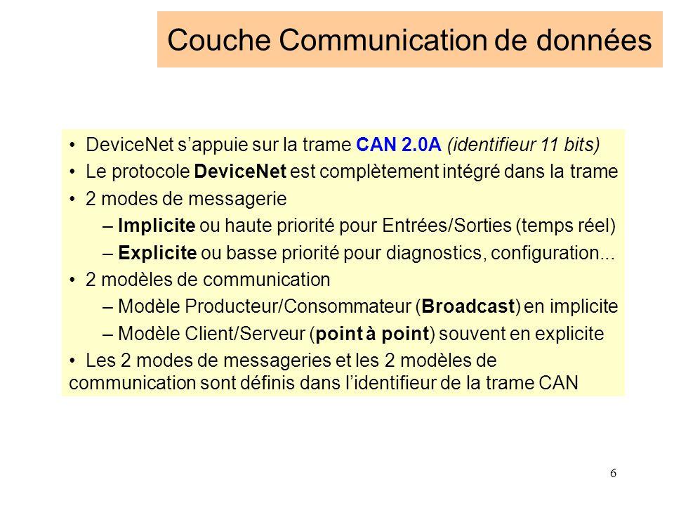 6 Couche Communication de données DeviceNet s'appuie sur la trame CAN 2.0A (identifieur 11 bits) Le protocole DeviceNet est complètement intégré dans