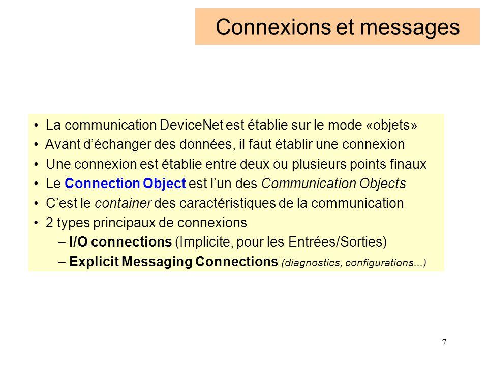 7 Connexions et messages La communication DeviceNet est établie sur le mode «objets» Avant d'échanger des données, il faut établir une connexion Une c