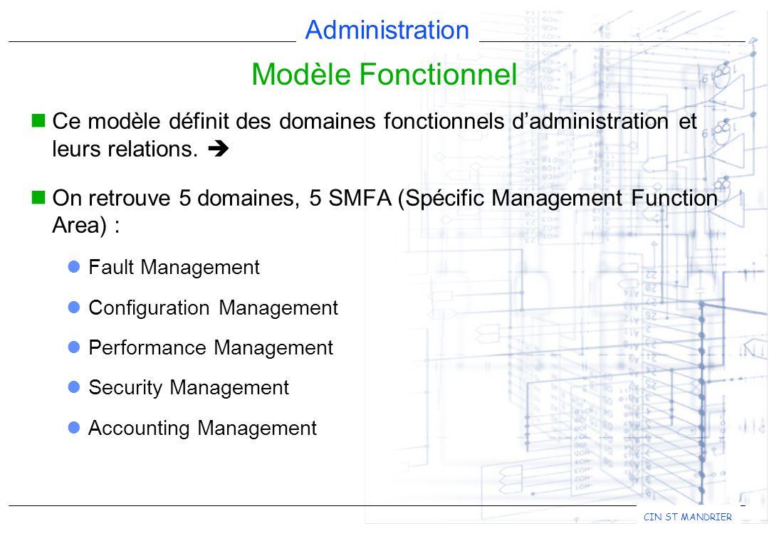 Administration CIN ST MANDRIER Ce modèle définit des domaines fonctionnels d'administration et leurs relations.