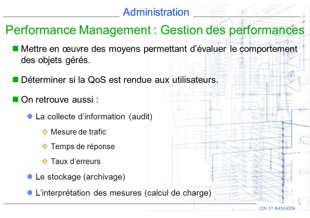 Administration CIN ST MANDRIER Mettre en œuvre des moyens permettant d'évaluer le comportement des objets gérés.