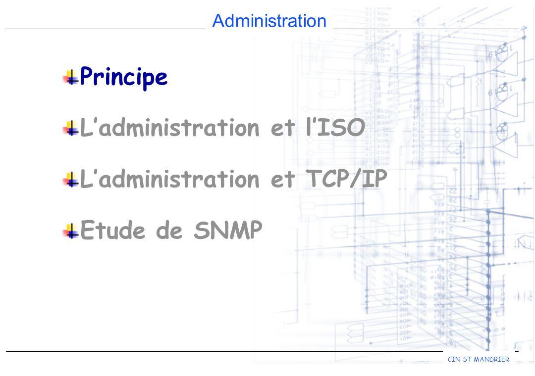 Administration CIN ST MANDRIER Le format des messages SNMP comprend plusieurs champs : Le champ Tag identifie le type de la trame.