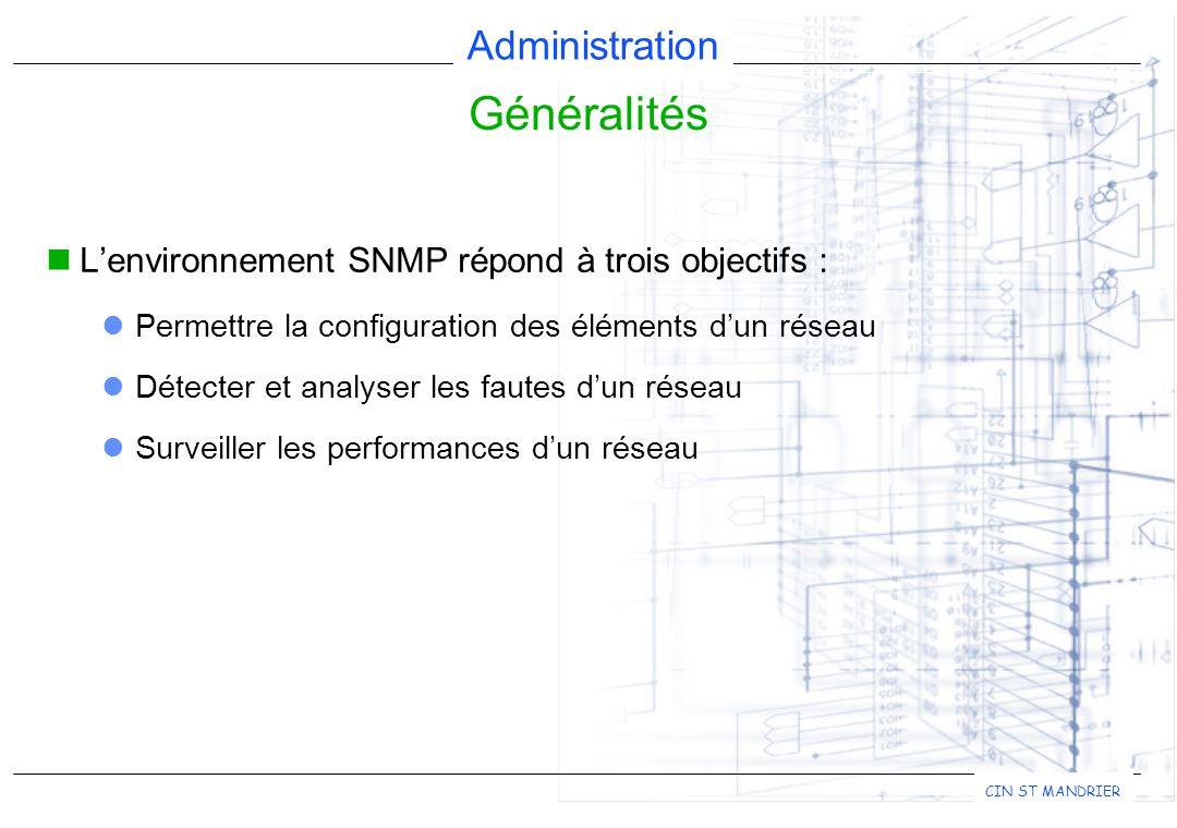 Administration CIN ST MANDRIER L'environnement SNMP répond à trois objectifs : Permettre la configuration des éléments d'un réseau Détecter et analyser les fautes d'un réseau Surveiller les performances d'un réseau Généralités