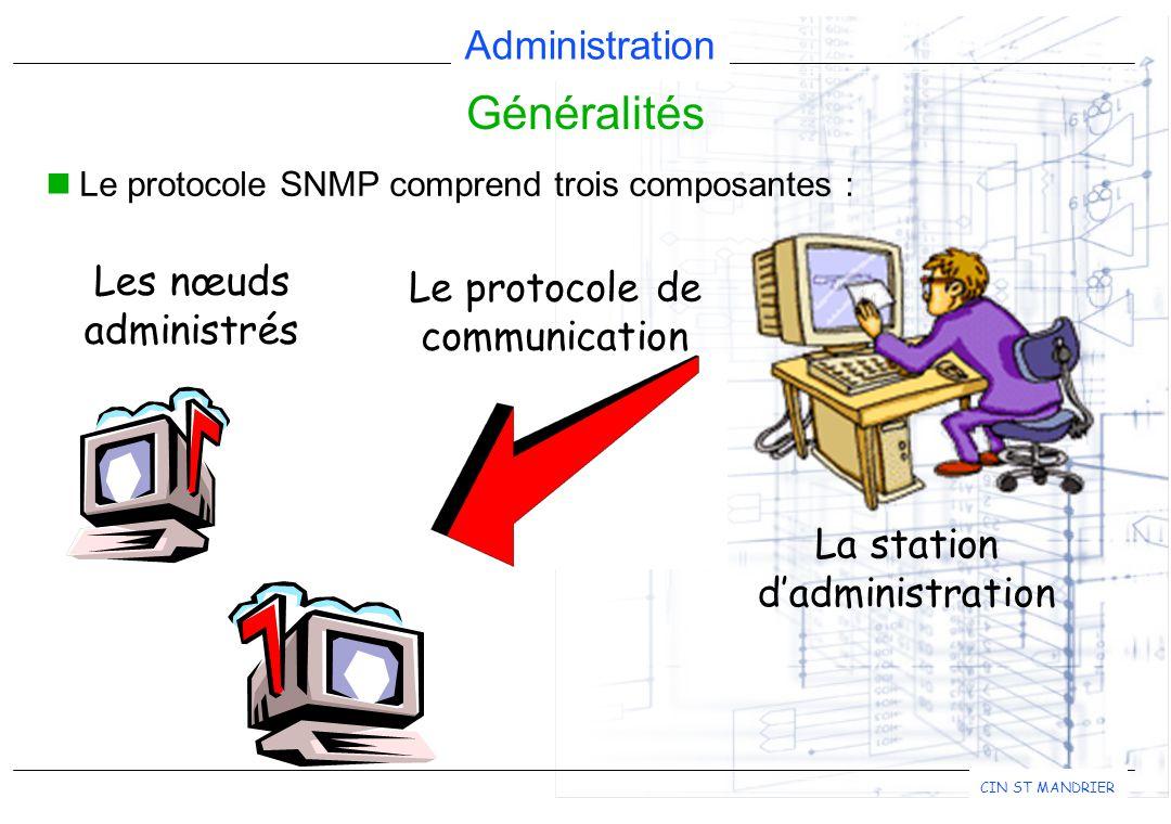Administration CIN ST MANDRIER Le protocole SNMP comprend trois composantes : Généralités La station d'administration Les nœuds administrés Le protocole de communication
