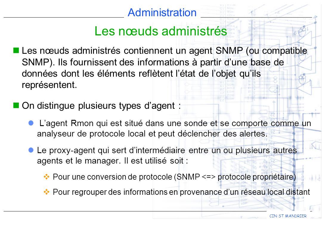 Administration CIN ST MANDRIER Les nœuds administrés contiennent un agent SNMP (ou compatible SNMP).