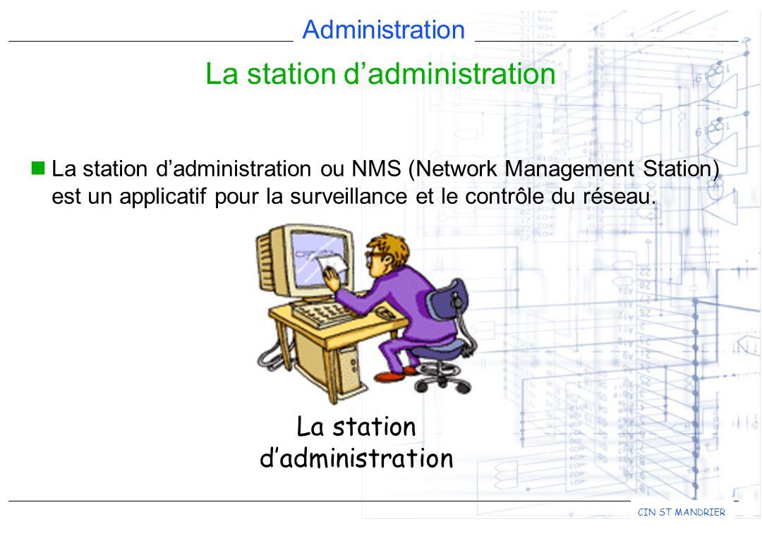 Administration CIN ST MANDRIER La station d'administration ou NMS (Network Management Station) est un applicatif pour la surveillance et le contrôle du réseau.