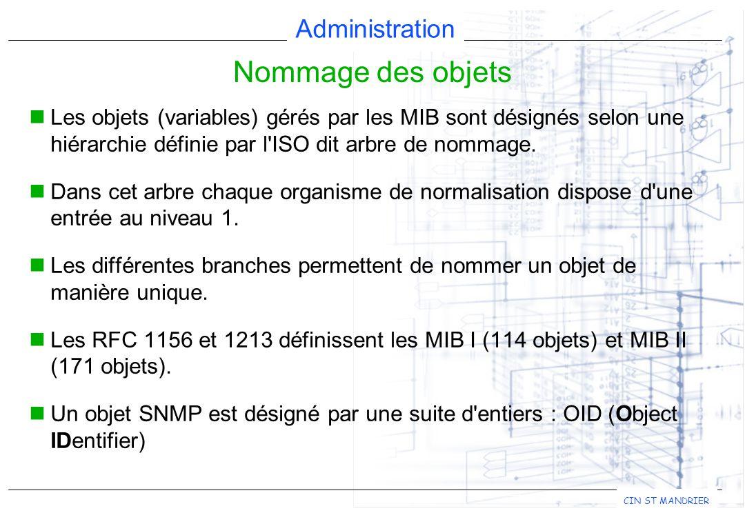 Administration CIN ST MANDRIER Les objets (variables) gérés par les MIB sont désignés selon une hiérarchie définie par l ISO dit arbre de nommage.
