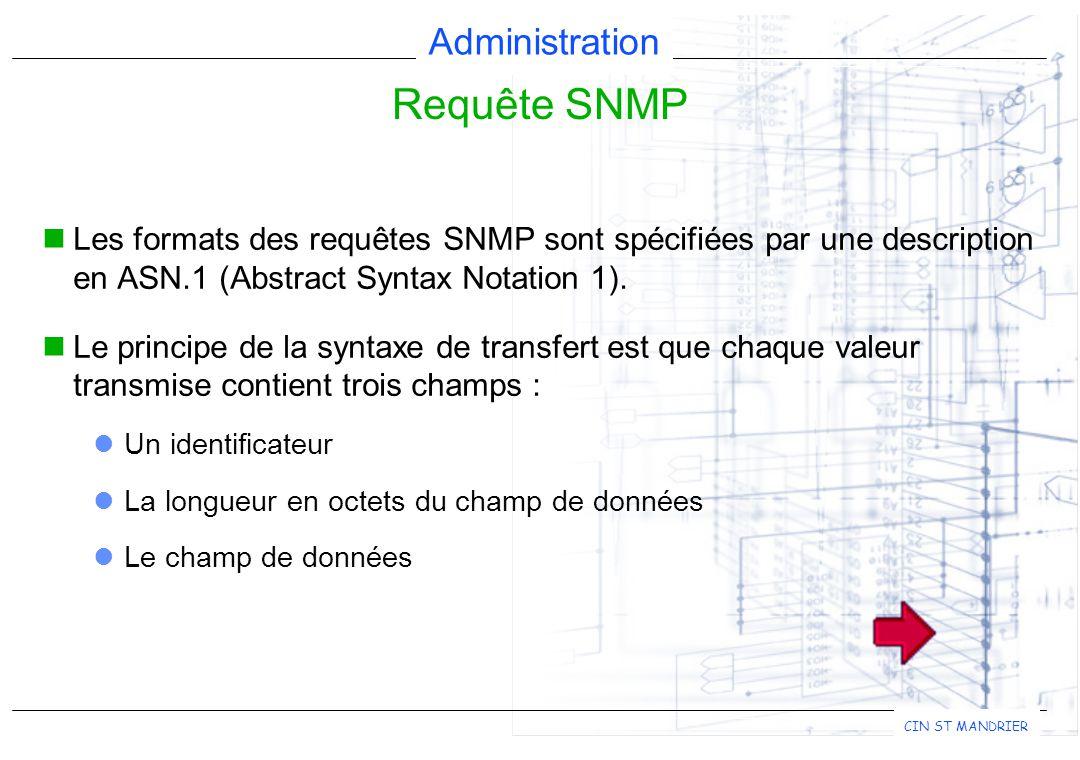 Administration CIN ST MANDRIER Les formats des requêtes SNMP sont spécifiées par une description en ASN.1 (Abstract Syntax Notation 1).