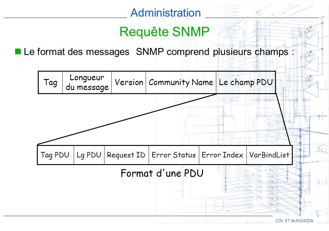 Administration CIN ST MANDRIER Le format des messages SNMP comprend plusieurs champs : Requête SNMP Tag Longueur du message VersionCommunity NameLe champ PDU VarBindListError IndexError StatusRequest IDLg PDUTag PDU Format d une PDU