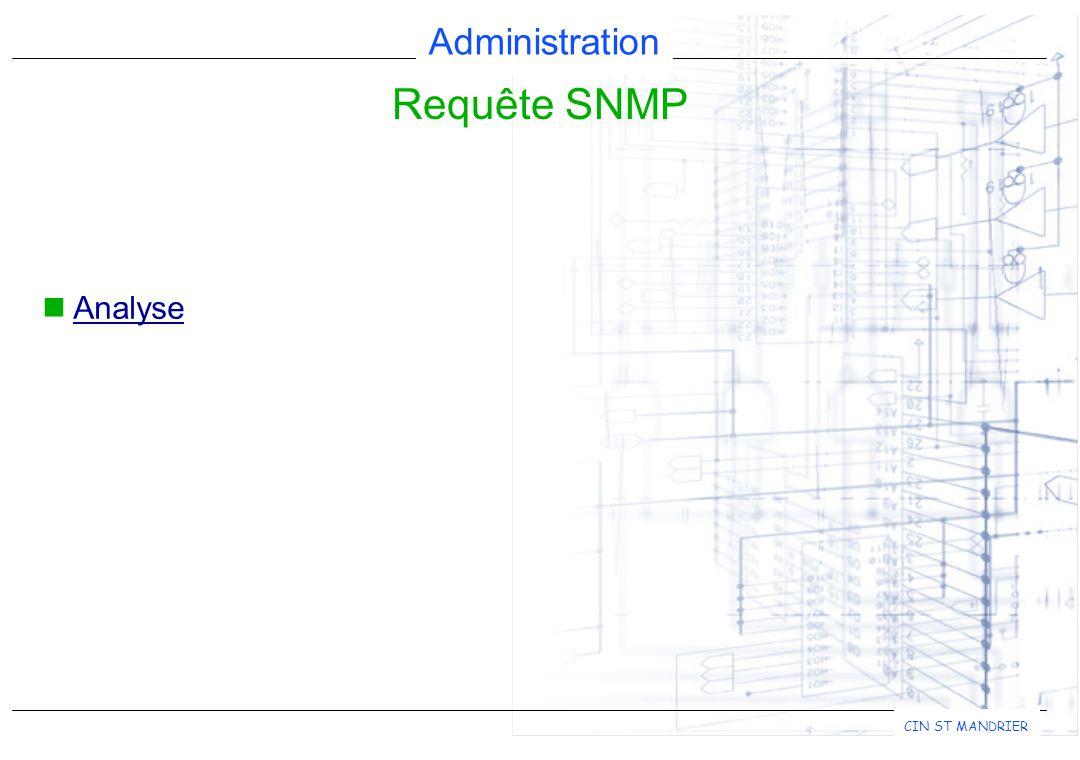 Administration CIN ST MANDRIER Analyse Requête SNMP