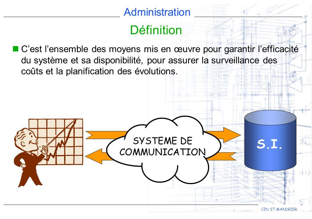 Administration CIN ST MANDRIER C'est l'ensemble des moyens mis en œuvre pour garantir l'efficacité du système et sa disponibilité, pour assurer la surveillance des coûts et la planification des évolutions.