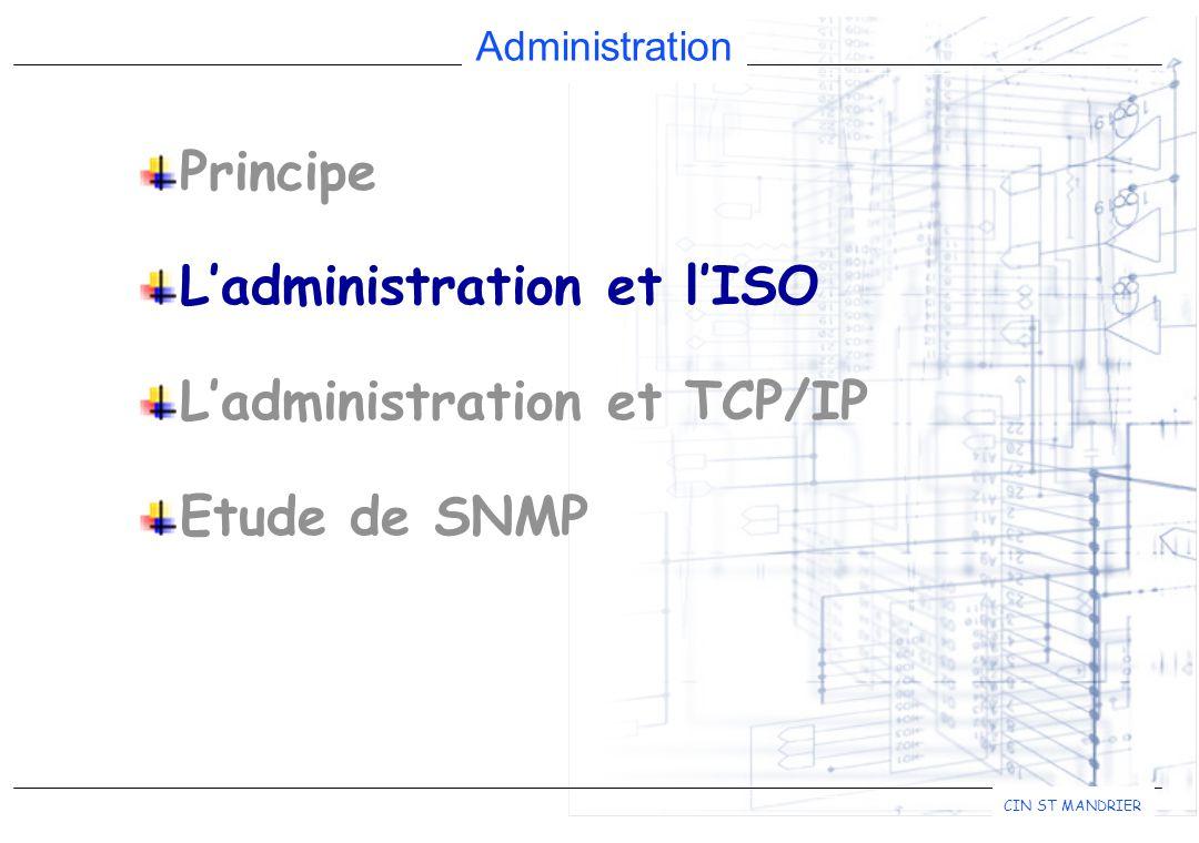 Administration CIN ST MANDRIER Principe L'administration et l'ISO L'administration et TCP/IP Etude de SNMP