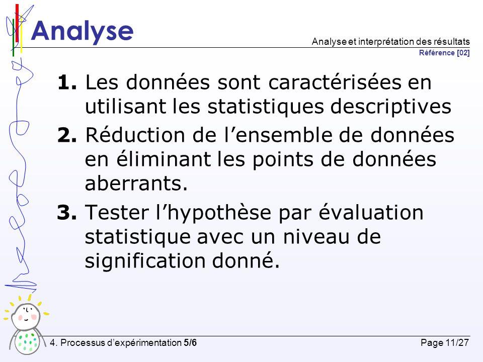 Rapport Page 12/27 4.Processus d'expérimentation 6/6 Présentation des résultats et synthèse 1.