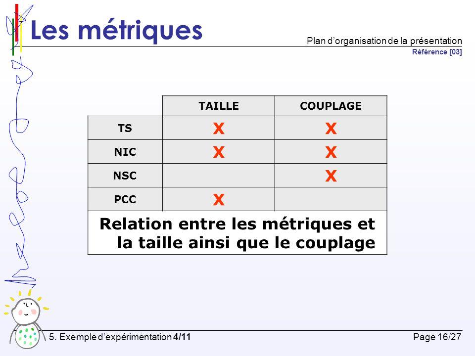 Les métriques Page 17/27 5.