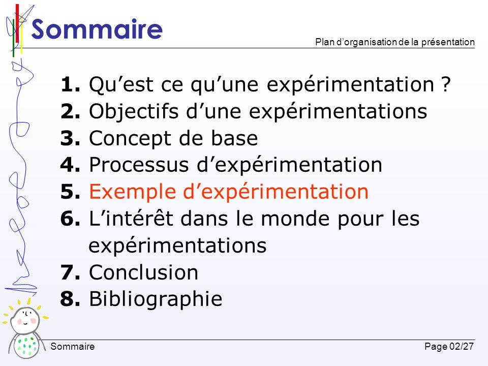 Processus Modèle de l'expérience Variables Indépendantes Expérimentation Page 03/27 1.