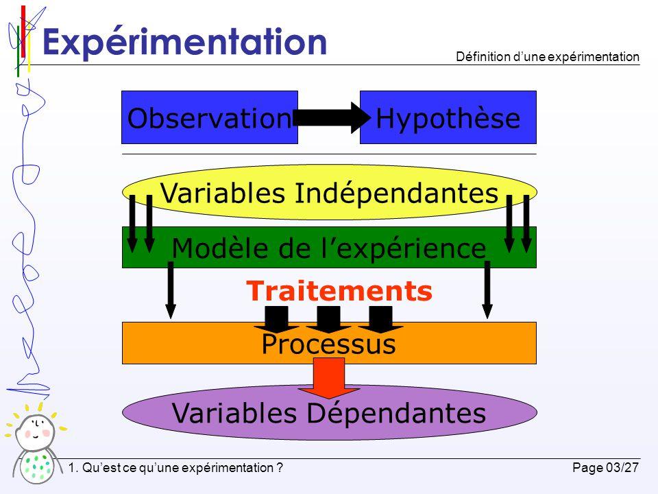 Page 04/27 2.Objectifs d'une expérimentation Pourquoi réaliser une expérimentation .