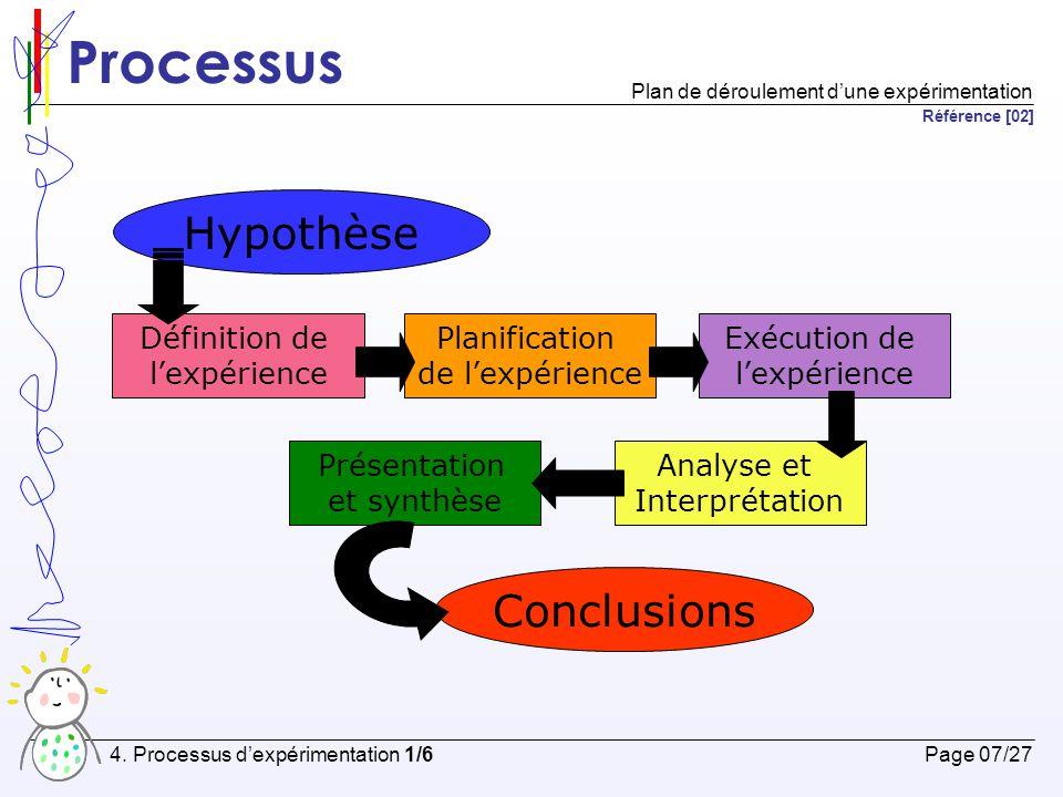 Définition 1.Définir l'objet de l'étude expérimentale 2.