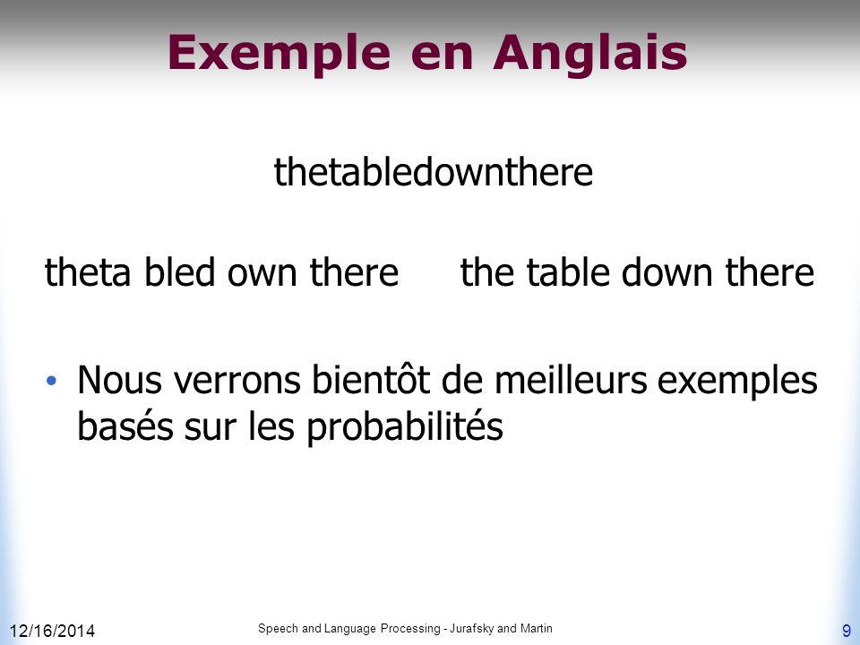 12/16/2014 Speech and Language Processing - Jurafsky and Martin 9 Exemple en Anglais Nous verrons bientôt de meilleurs exemples basés sur les probabil