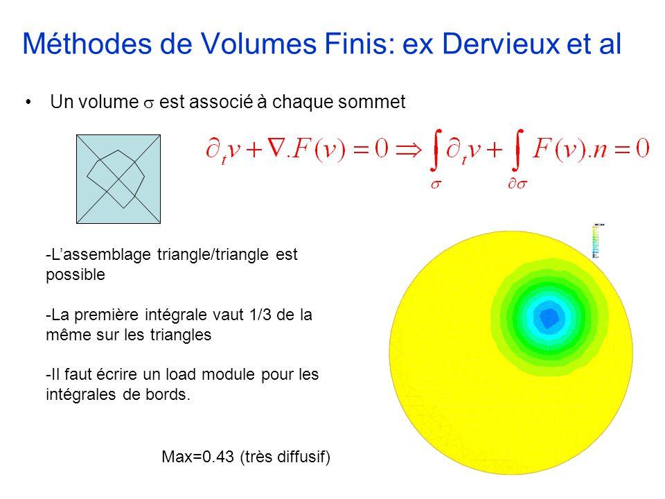 Méthodes de Volumes Finis: ex Dervieux et al Un volume  est associé à chaque sommet -L'assemblage triangle/triangle est possible -La première intégra