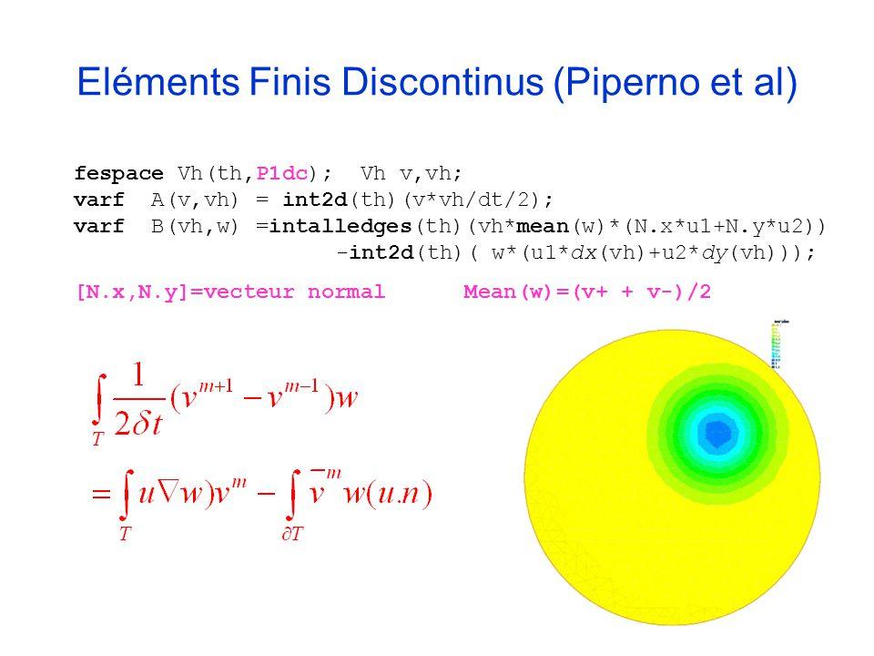 Eléments Finis Discontinus (Piperno et al) fespace Vh(th,P1dc); Vh v,vh; varf A(v,vh) = int2d(th)(v*vh/dt/2); varf B(vh,w) =intalledges(th)(vh*mean(w)