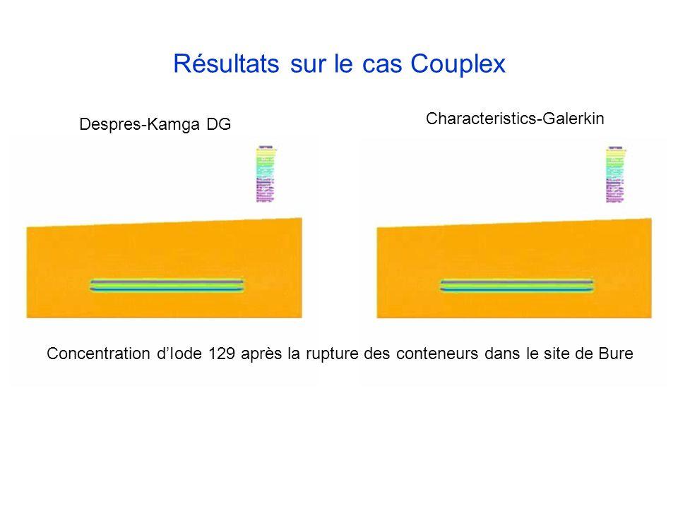 Résultats sur le cas Couplex Despres-Kamga DG Characteristics-Galerkin Concentration d'Iode 129 après la rupture des conteneurs dans le site de Bure