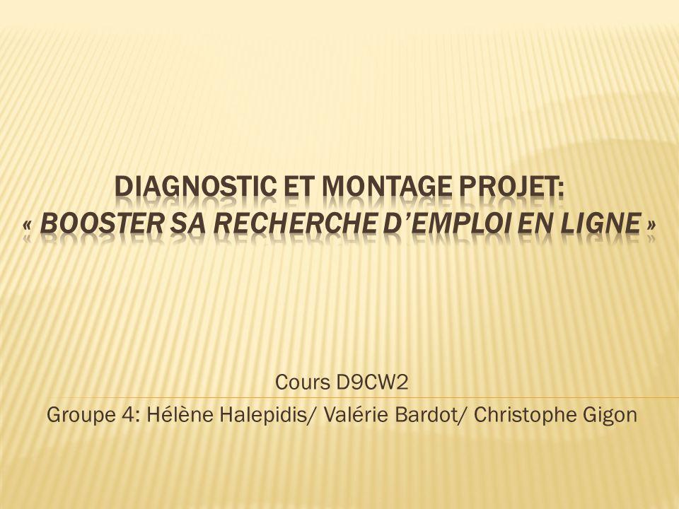 Cours D9CW2 Groupe 4: Hélène Halepidis/ Valérie Bardot/ Christophe Gigon