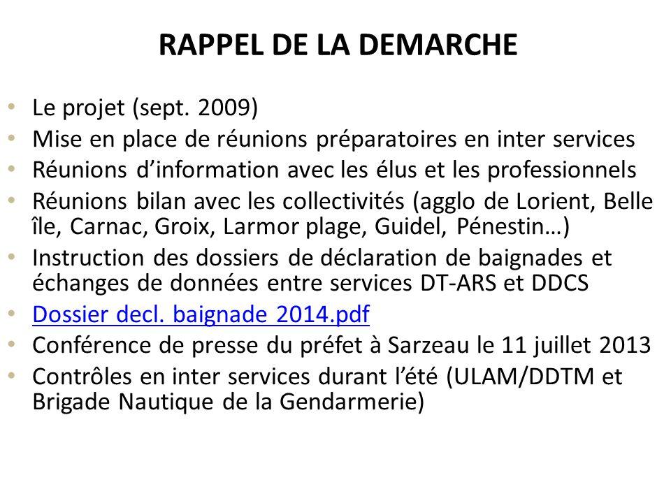 RAPPEL DE LA DEMARCHE Le projet (sept.