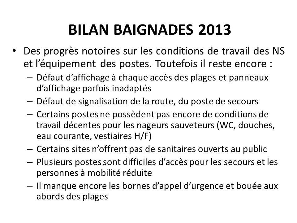BILAN BAIGNADES 2013 Des progrès notoires sur les conditions de travail des NS et l'équipement des postes.