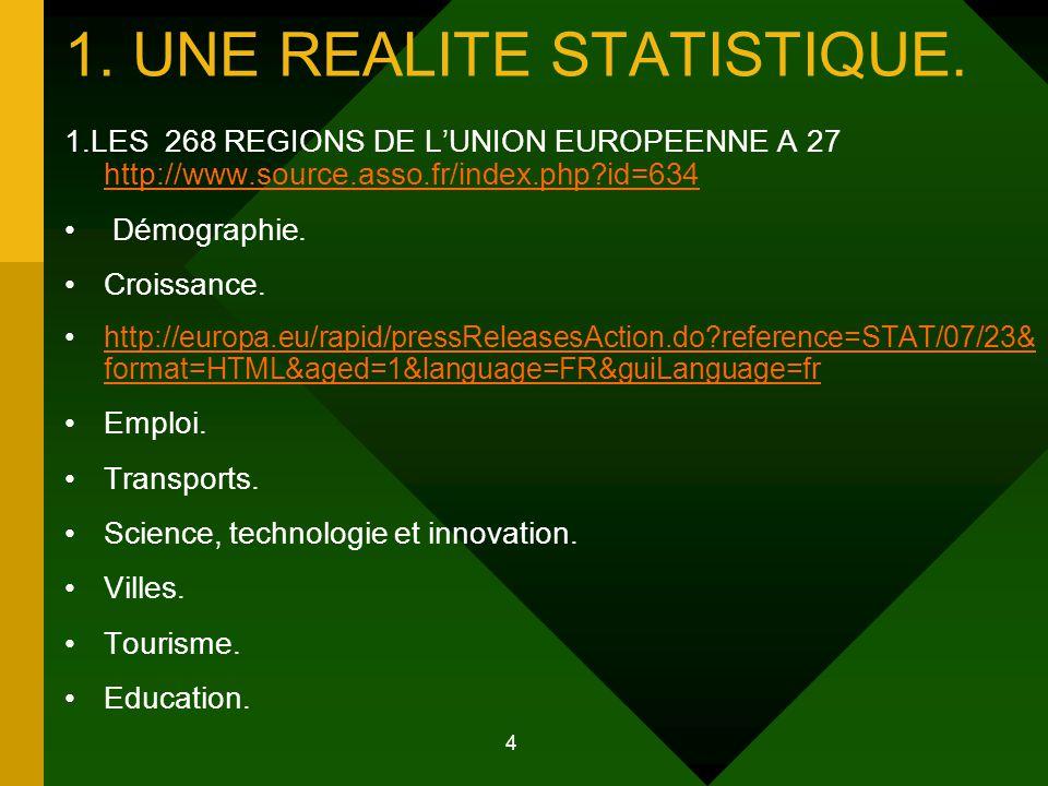 5 1.UNE REALITE STATISTIQUE. 1.Le potentiel énergétique solaire des régions européennes.