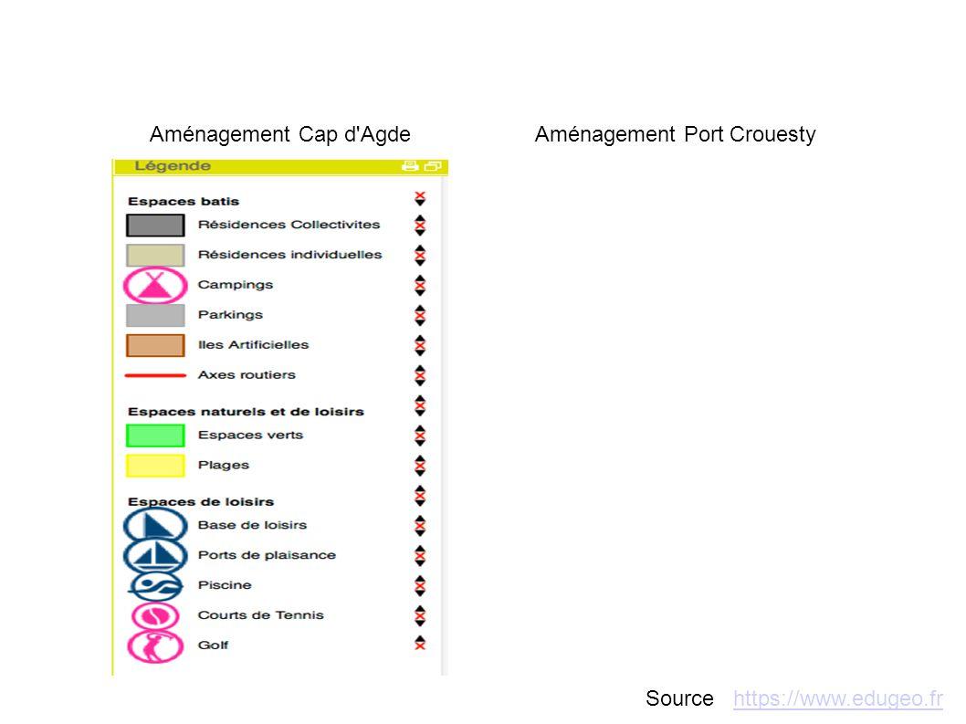Aménagement Cap d'AgdeAménagement Port Crouesty Source : https://www.edugeo.frhttps://www.edugeo.fr