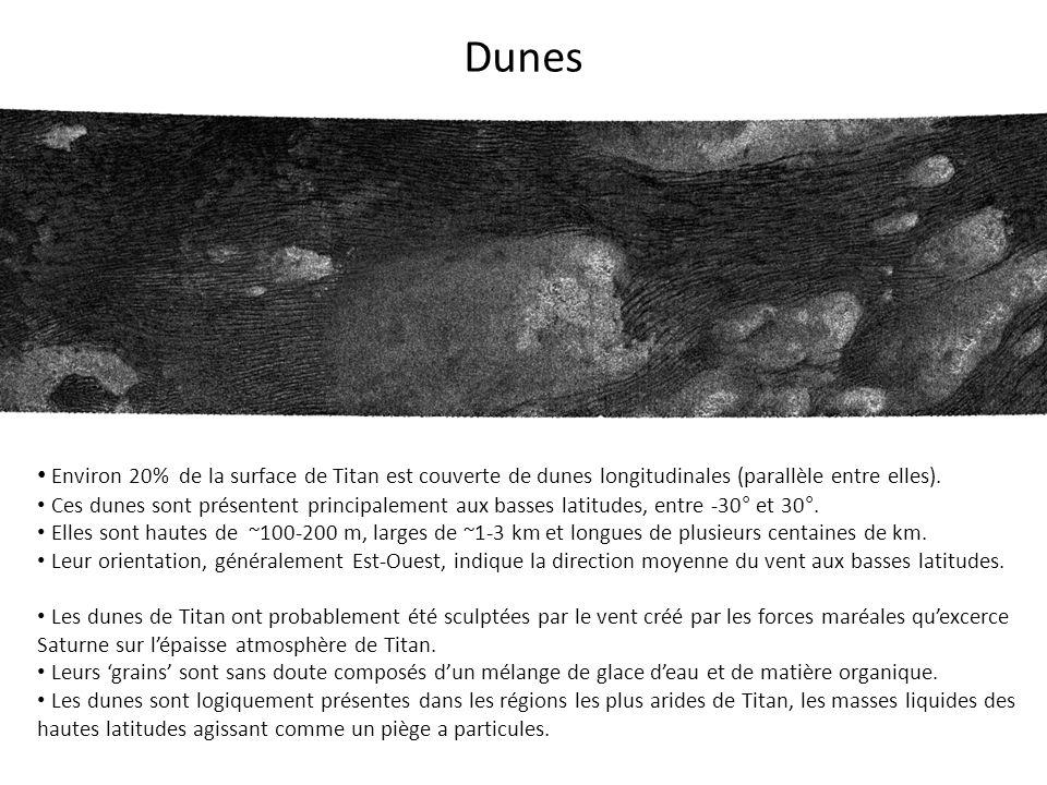 Dunes Environ 20% de la surface de Titan est couverte de dunes longitudinales (parallèle entre elles). Ces dunes sont présentent principalement aux ba