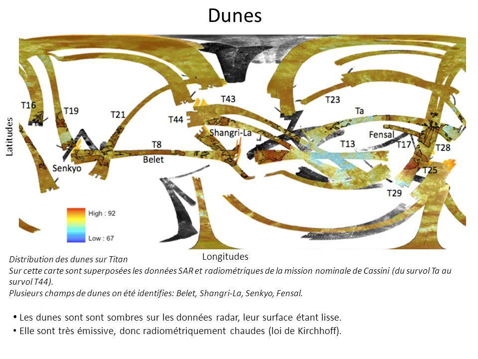 Dunes Les dunes sont sont sombres sur les données radar, leur surface étant lisse. Elle sont très émissive, donc radiométriquement chaudes (loi de Kir