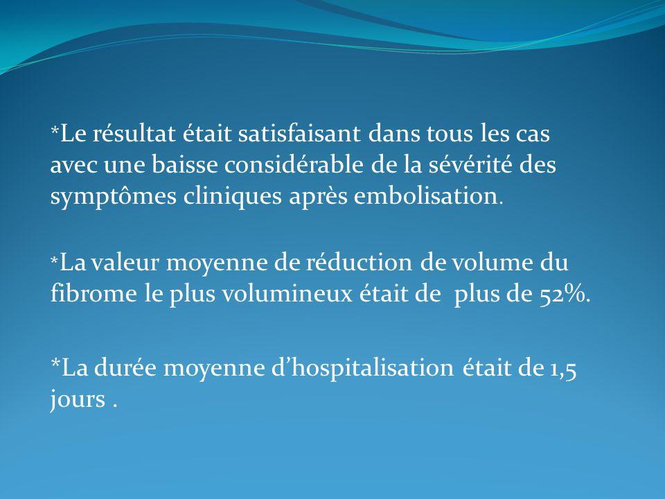 * Le résultat était satisfaisant dans tous les cas avec une baisse considérable de la sévérité des symptômes cliniques après embolisation.
