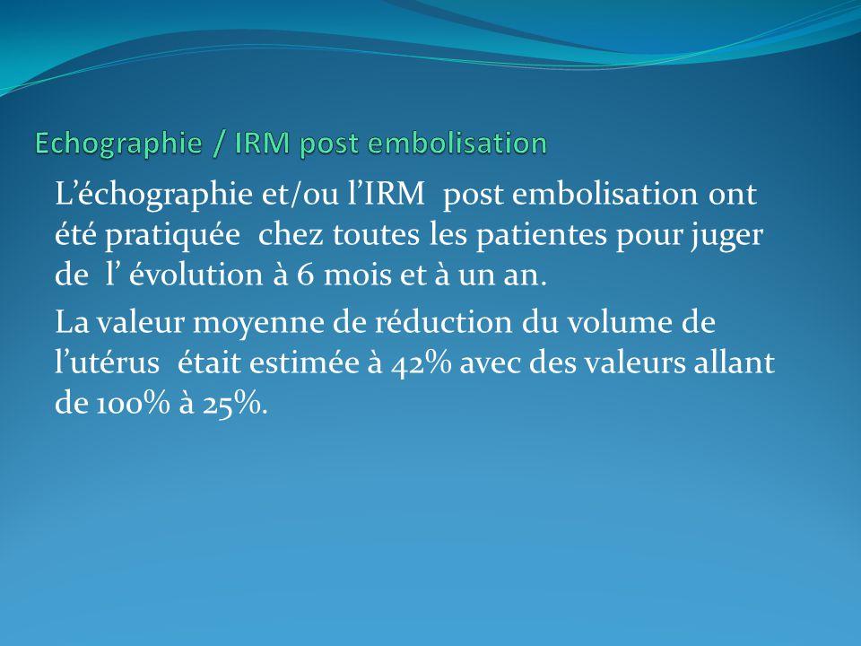 L'échographie et/ou l'IRM post embolisation ont été pratiquée chez toutes les patientes pour juger de l' évolution à 6 mois et à un an.