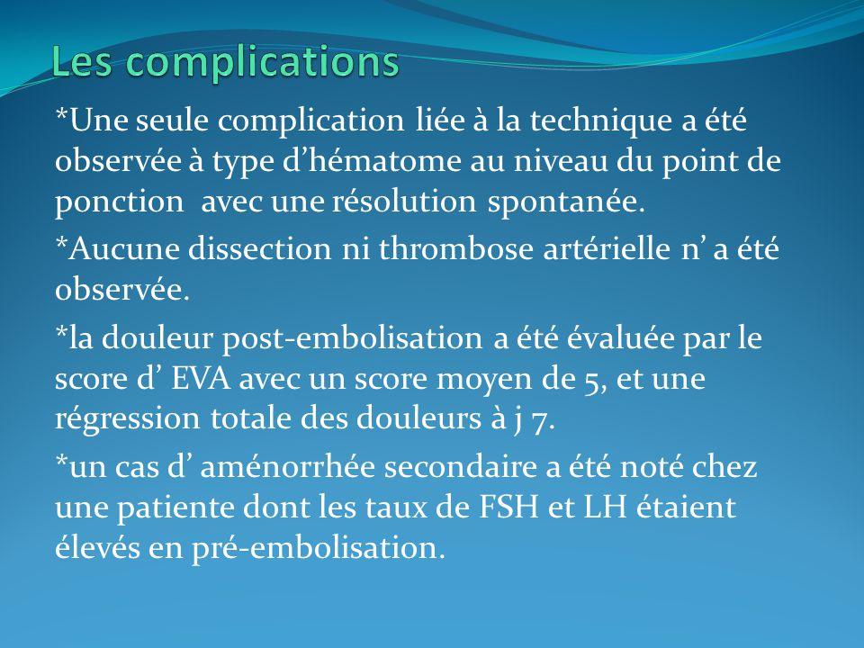 *Une seule complication liée à la technique a été observée à type d'hématome au niveau du point de ponction avec une résolution spontanée.