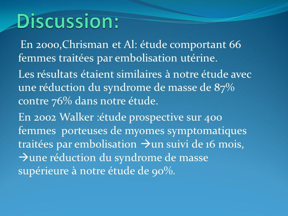 En 2000,Chrisman et Al: étude comportant 66 femmes traitées par embolisation utérine.