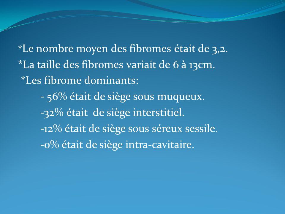* Le nombre moyen des fibromes était de 3,2.*La taille des fibromes variait de 6 à 13cm.