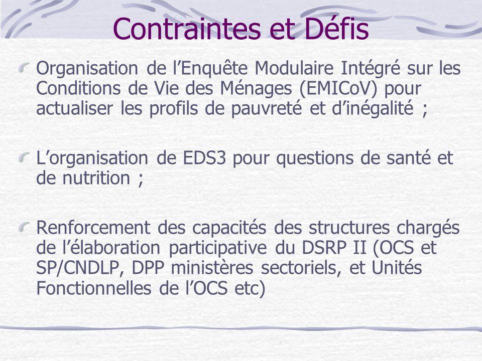 Contraintes et Défis Organisation de l'Enquête Modulaire Intégré sur les Conditions de Vie des Ménages (EMICoV) pour actualiser les profils de pauvreté et d'inégalité ; L'organisation de EDS3 pour questions de santé et de nutrition ; Renforcement des capacités des structures chargés de l'élaboration participative du DSRP II (OCS et SP/CNDLP, DPP ministères sectoriels, et Unités Fonctionnelles de l'OCS etc)