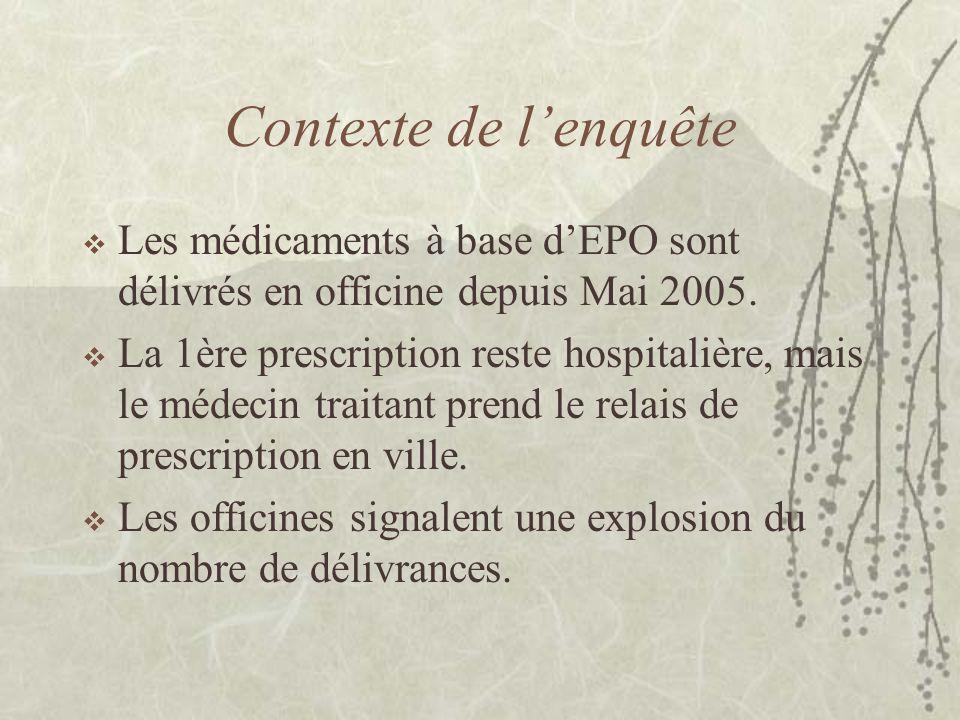 Contexte de l'enquête  Les médicaments à base d'EPO sont délivrés en officine depuis Mai 2005.