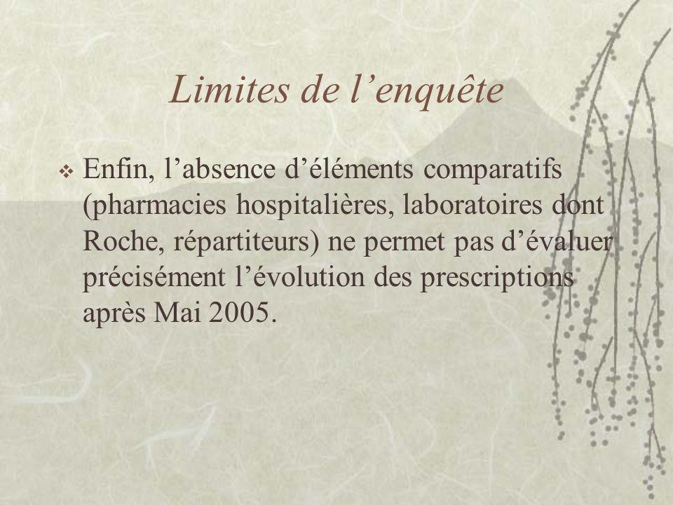 Limites de l'enquête  Enfin, l'absence d'éléments comparatifs (pharmacies hospitalières, laboratoires dont Roche, répartiteurs) ne permet pas d'évaluer précisément l'évolution des prescriptions après Mai 2005.