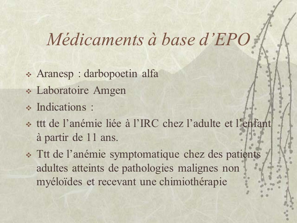 Médicaments à base d'EPO  Aranesp : darbopoetin alfa  Laboratoire Amgen  Indications :  ttt de l'anémie liée à l'IRC chez l'adulte et l'enfant à partir de 11 ans.