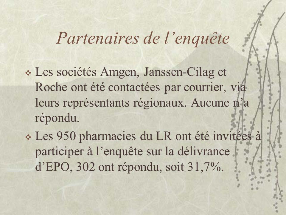 Partenaires de l'enquête  Les sociétés Amgen, Janssen-Cilag et Roche ont été contactées par courrier, via leurs représentants régionaux.