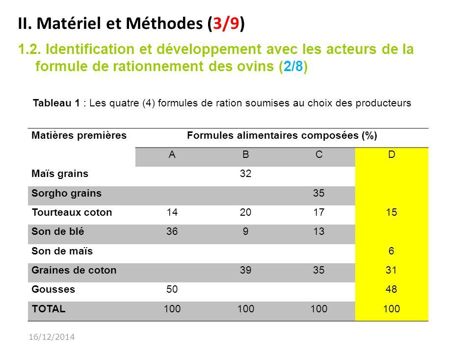 II.Matériel et Méthodes (3/9) 1.2.