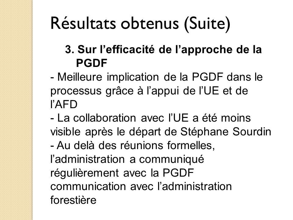 Résultats obtenus (Suite) 3. Sur l'efficacité de l'approche de la PGDF - Meilleure implication de la PGDF dans le processus grâce à l'appui de l'UE et