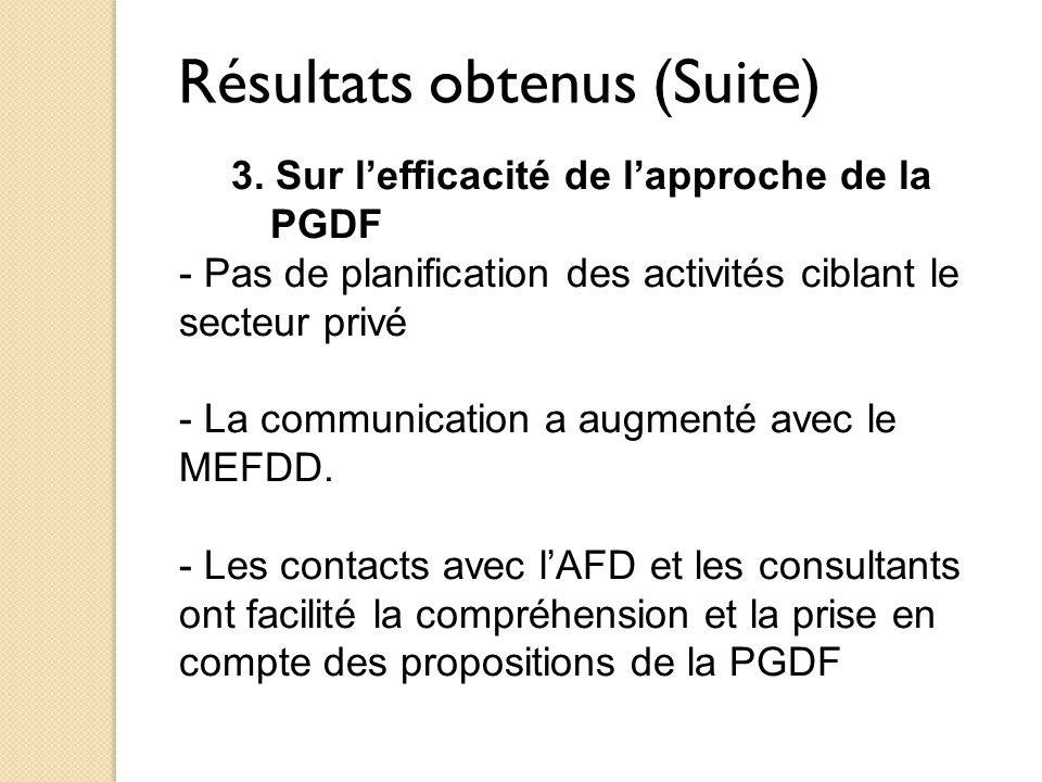 Résultats obtenus (Suite) 3. Sur l'efficacité de l'approche de la PGDF - Pas de planification des activités ciblant le secteur privé - La communicatio