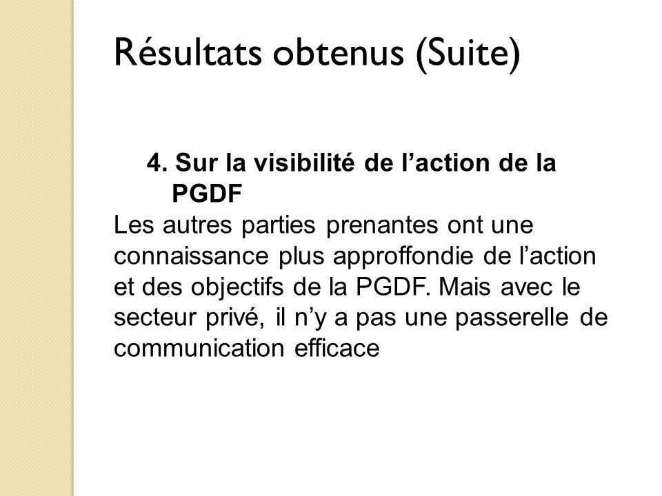 Résultats obtenus (Suite) 4. Sur la visibilité de l'action de la PGDF Les autres parties prenantes ont une connaissance plus approffondie de l'action