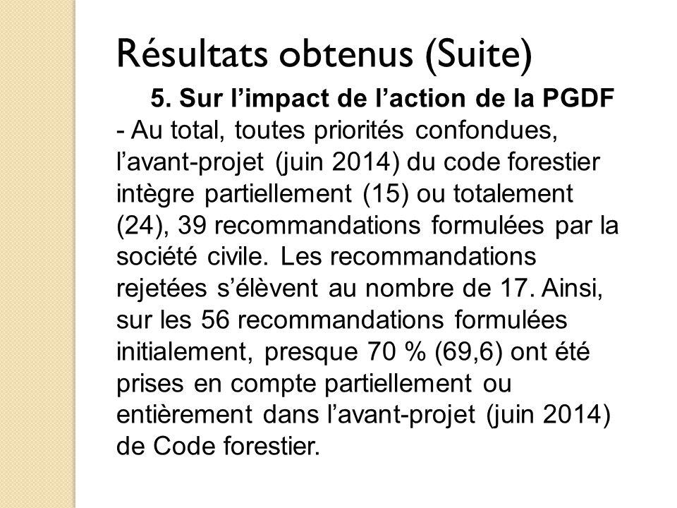 Résultats obtenus (Suite) 5. Sur l'impact de l'action de la PGDF - Au total, toutes priorités confondues, l'avant-projet (juin 2014) du code forestier