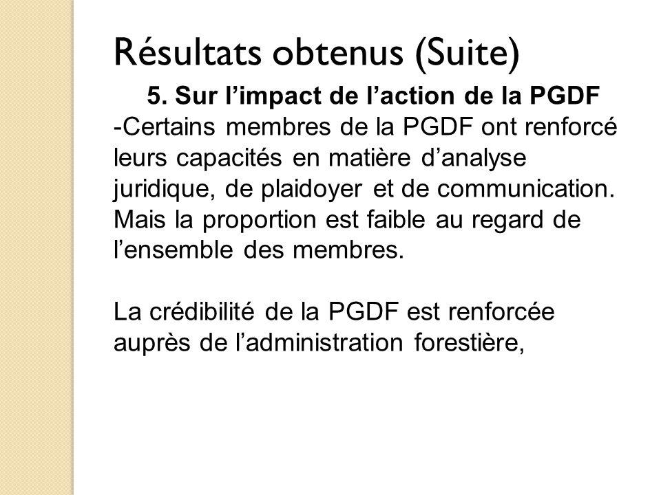 Résultats obtenus (Suite) 5. Sur l'impact de l'action de la PGDF -Certains membres de la PGDF ont renforcé leurs capacités en matière d'analyse juridi